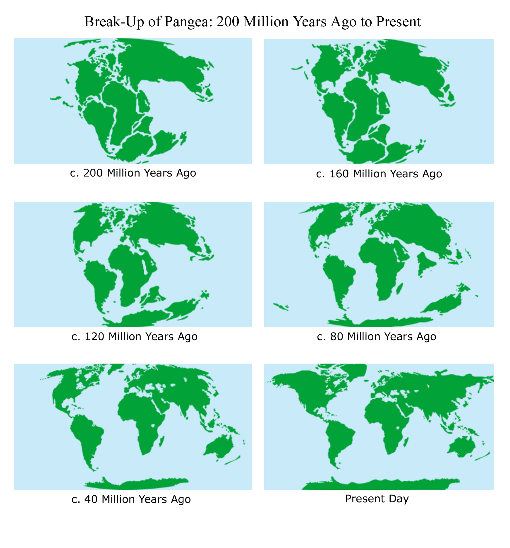 http://miraclesofthequran.persiangig.com/zmin/Pangea%20All%206%20of%206.jpg